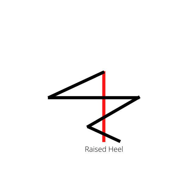 Squat Raised Heel